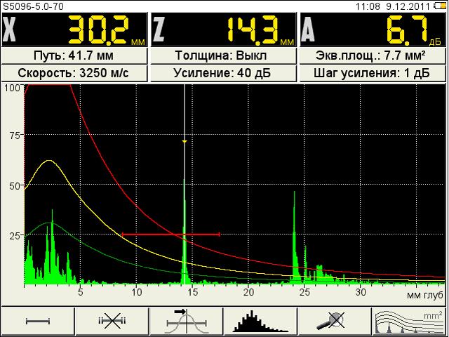 АРД диаграммы ультразвукового дефектоскопа А1214 EXPERT
