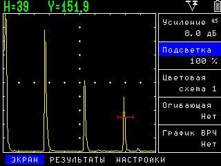 УСД-46 Цветной высоко контрастный TFT экран