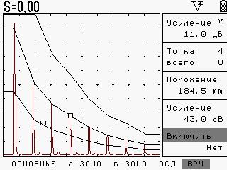 УСД-46 Функция ВРЧ с динамическим диапазоном 90дБ и крутизной 12дб/мкс